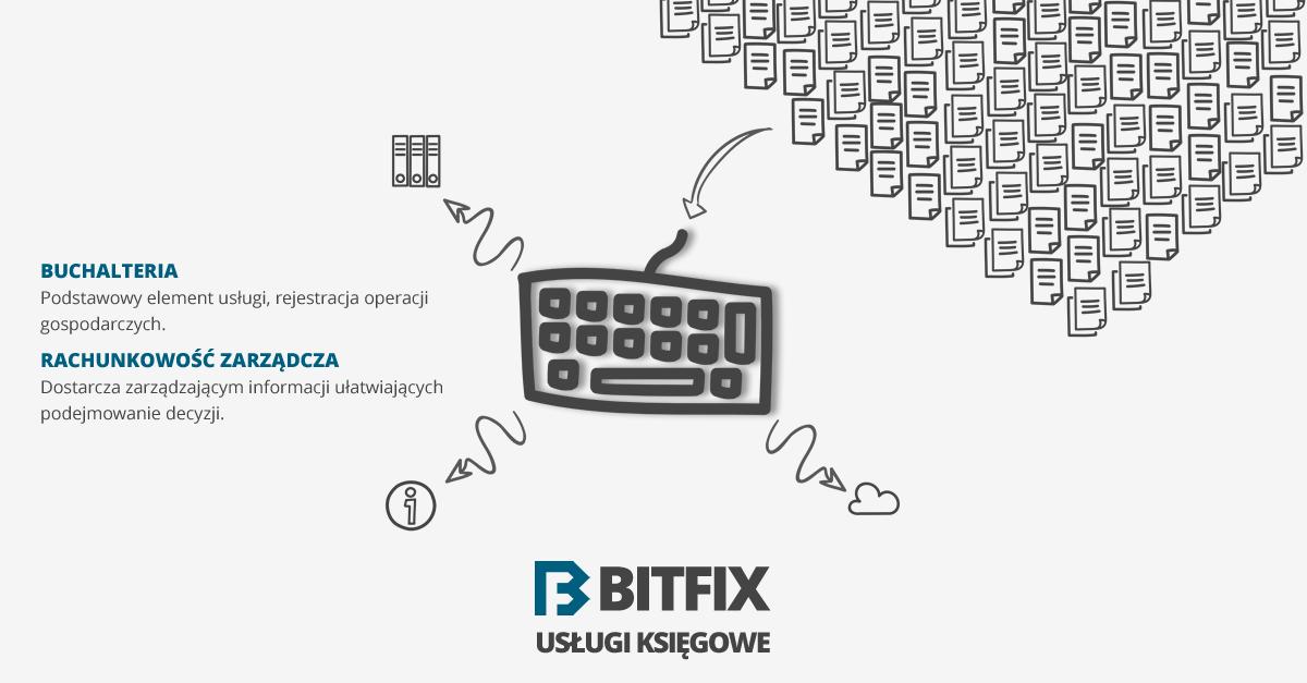 BITFIX - Usługi Księgowe